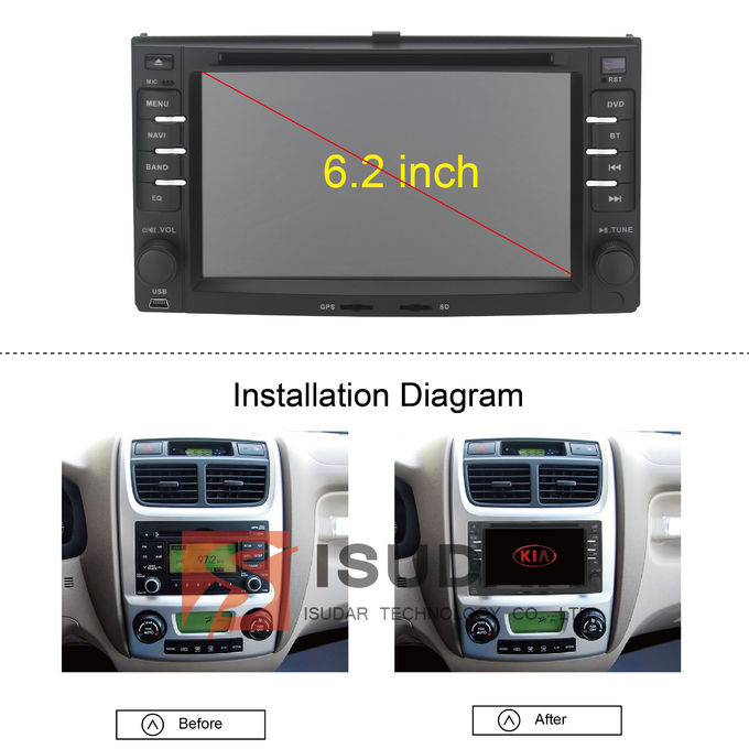 Touch screen stereo dell'automobile compatibile a 6,2 pollici di Android, supporto OBD del lettore DVD di Kia Sportage